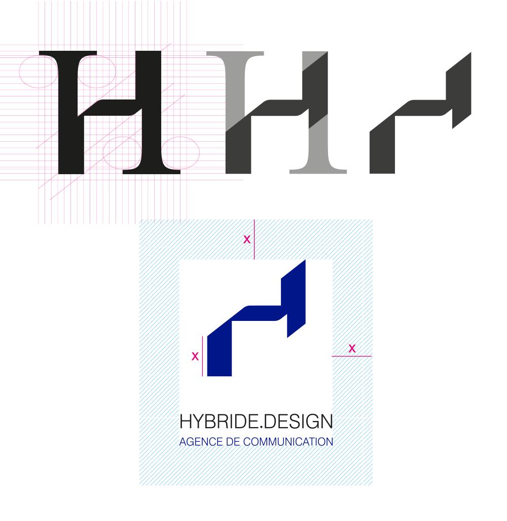 construction d'un logo, graphisme, identité visuelle